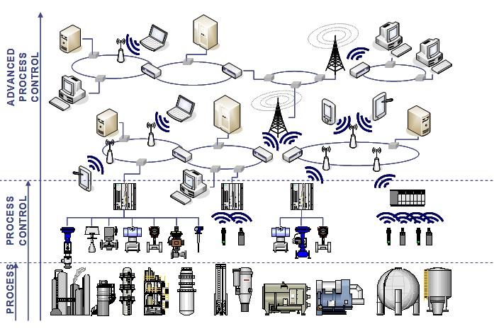 NetworkedControl.jpg